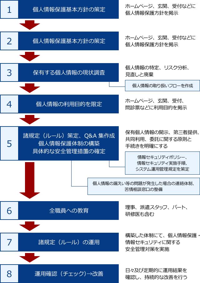pic_process.png
